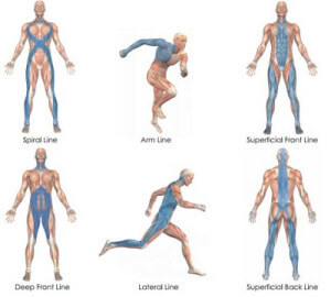 Myofascial-therapy-to-Relieve-Pain