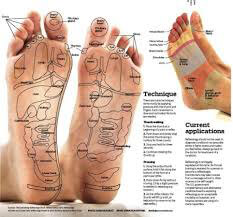 reflexology stimulates the body